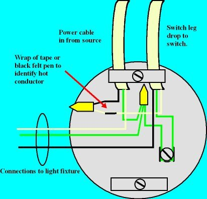wiring a light switch electrical onlineAnd Method For A Light Bulb Fixture On Wiring Switch Light Fixture #8
