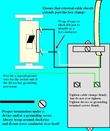 Wiring a Light Switch : Electrical Online