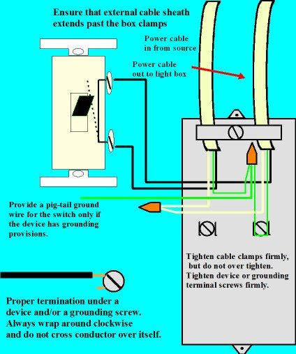 Lights and switches diagram 3 wiring a light switch electrical online 120v light switch wiring diagram at bayanpartner.co