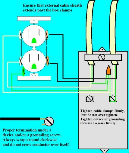 Wiring a Receptacle : Electrical Online on junction box, alternating current, extension cord, electrical diagrams, electrical repair, electrical shocks, knob and tube wiring, electrical circuits, electrical tools, electrical fuses, earthing system, national electrical code, electrical grounding, electrical volt, electrical contracting, power cable, electrical receptacle types, electrical fire, home wiring, distribution board, wiring diagram, electric motor, electrical box, electrical engineering, electrical wire, electric power transmission, electrical energy, electrical equipment, electrical cables, ground and neutral, electrical cord, electrical technology, electrical conduit, circuit breaker, three-phase electric power,