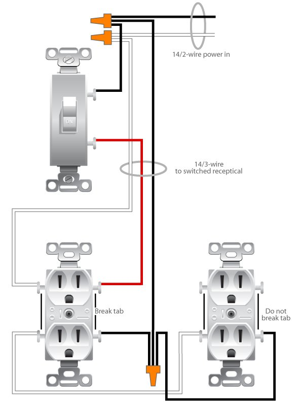 switched outlet wiring - electrical