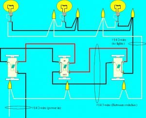 wiring diagram for multiple 3 way switches the wiring diagram wiring a 3 way light switch multiple lights nilza wiring diagram
