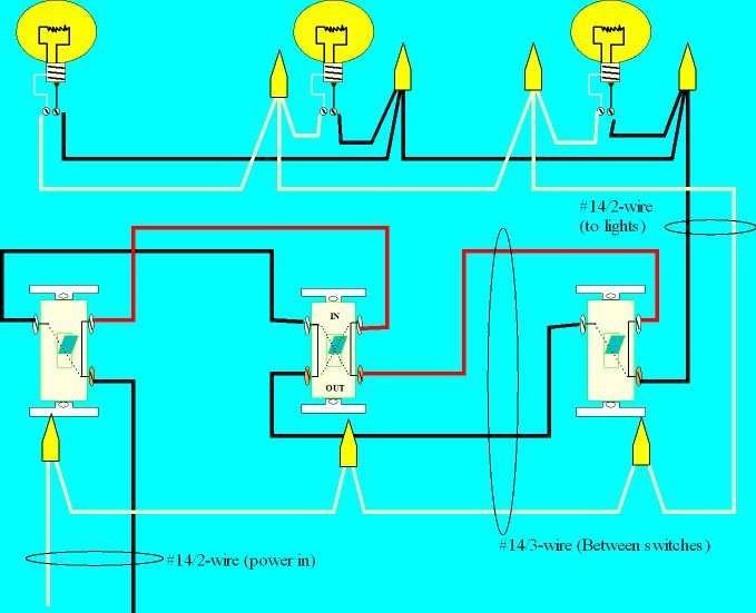 Basic 4-Way Switch Wiring : Electrical Online on 55 chevy headlight switch diagram, 3-way switch diagram, 4 wire motor diagram, 3 speed fan switch diagram, 4-way switch diagram, 4-way circuit diagram, 4 wire fan diagram, switch connection diagram, 4 wire pull, 2-way switch diagram,