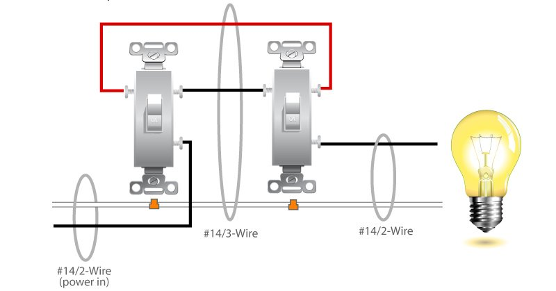 3-Way Switch Wiring Diagram : Electrical Online on