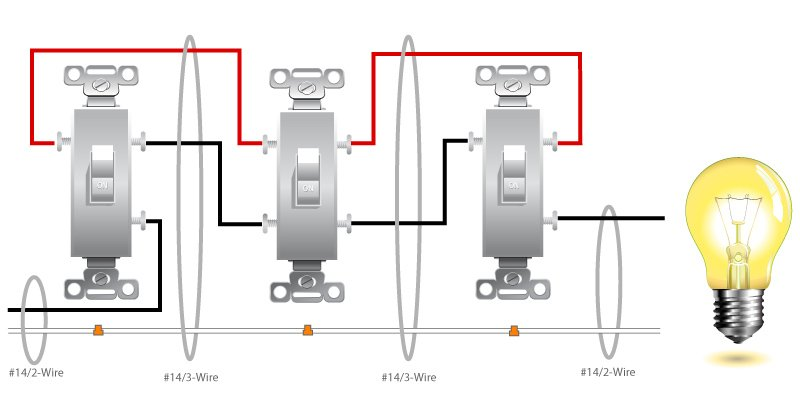 Understanding4 way switch basic 4 way switch wiring electrical online 2-Way Light Switch Diagram at gsmx.co