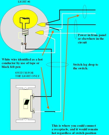 Keep receptacle hot post dwg1 how do i wire a receptacle from a light outlet but keep it hot wiring a light switch from an outlet diagram at gsmx.co