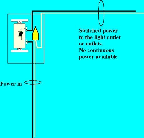 how do i wire a receptacle from a light outlet but keep it hot keep receptacle hot post dwg2