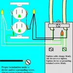 Typical wiring method for receptacle termination using pig-tails