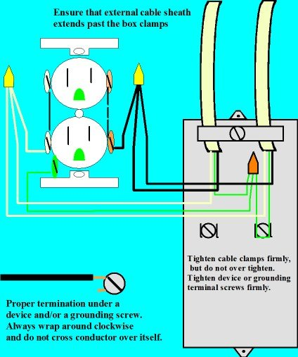 two receptacle in series wiring diagram two wiring diagrams typical wiring method for receptacle termination using pig