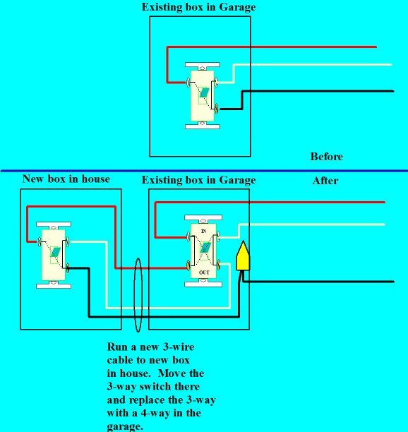 home wiring way switch info how can you add a 4 way switch to an existing 3 way switch
