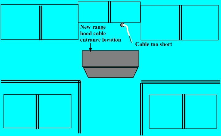 the existing cable is too short what to do electrical online illustration showing new range