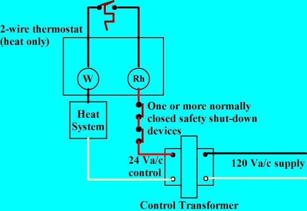 Thermostat basic 2 wire control thermostat wiring explained 2 wire thermostat wiring diagram heat only at webbmarketing.co