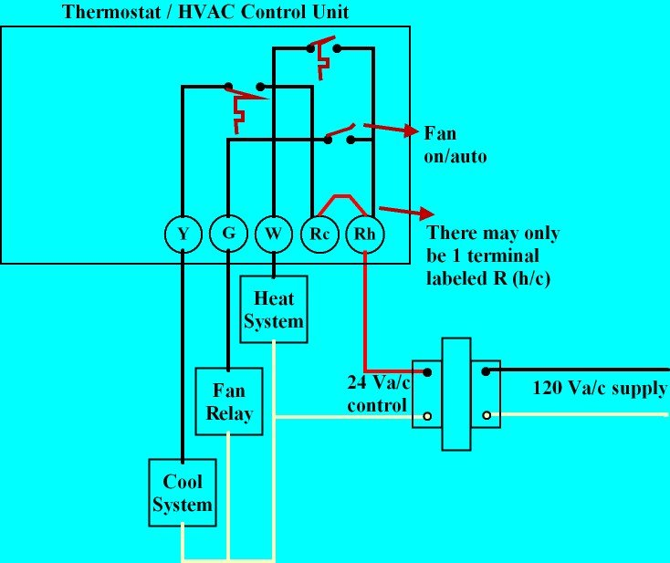 Thermostat heat cool fan on thermostat wiring explained 24 volt ac relay wiring diagram at n-0.co