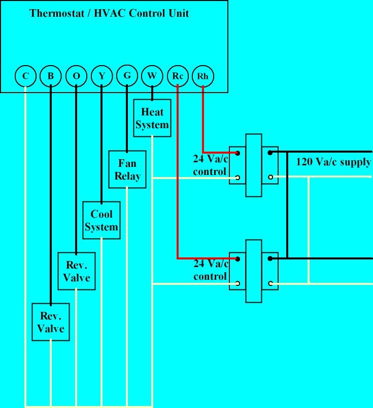hvac basic wiring diagram wiring diagrams and schematics ponent thermostat circuit room wiring diagrams for