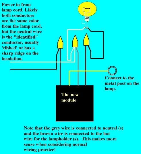 Touch lamp dimmer new replacing a touch lamp control unit electrical online touch lamp wiring diagram at reclaimingppi.co