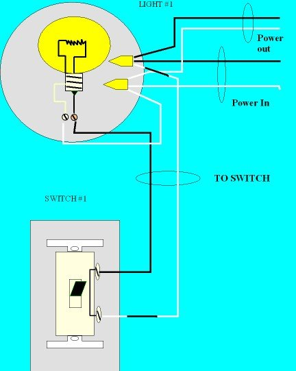 Wiring Diagram Switch Leg : Way switch wiring problems free engine image for