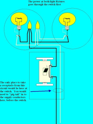 How to Add a Receptacle to an Existing Circuit 1