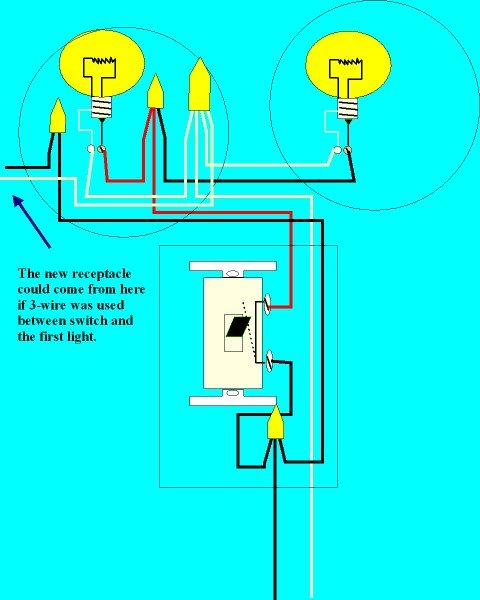 How to Add a Receptacle to an Existing Circuit 2