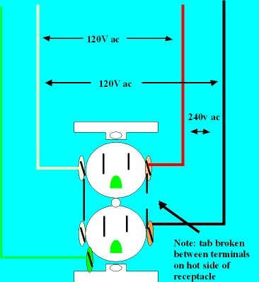kitchen split receptacle connections kitchen split receptacle circuits electrical online 240v receptacle wiring diagram at bayanpartner.co