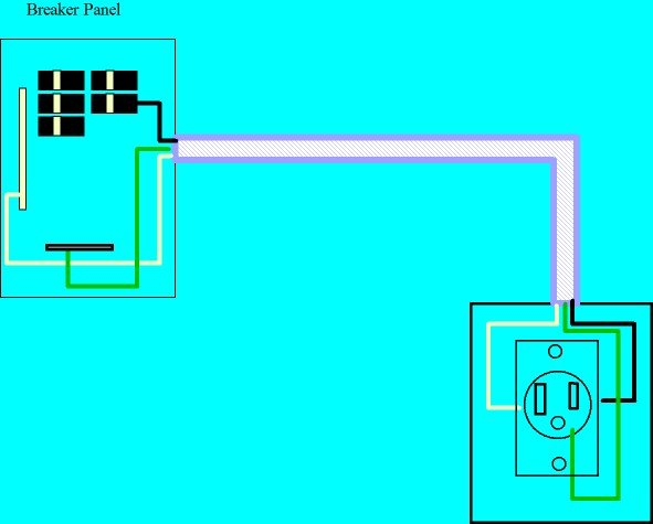 how to convert an outlet or receptacle from v to v 120v 240v change1