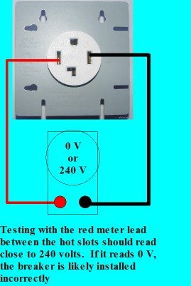 240 volt wiring diagram dryer 240 image wiring diagram why a new clothes dryer won t heat up electrical online on 240 volt wiring diagram