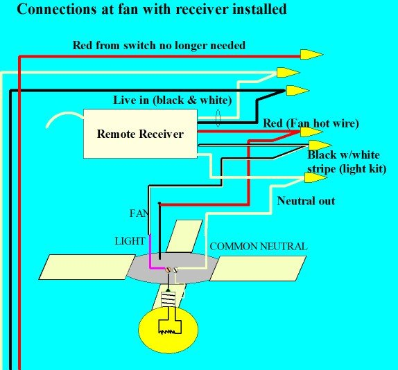 hunter fan remote wiring diagram wiring diagram for 85112 04 converting an existing ceiling fan to a remote control hunter fan remote wiring diagram