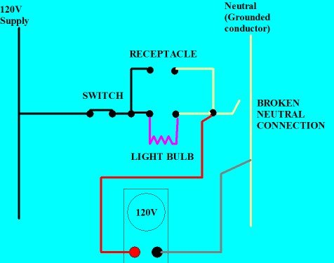 understanding an open or loaded neutral electrical online rh electrical online com open neutral wiring for 240 open neutral connection